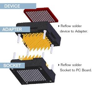 BGA Socket Adapter System Exploded View