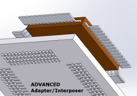 QFP Adapter with Solder Sphere Interface - How It Works